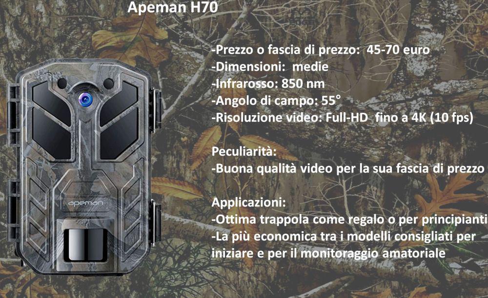 fototrappola amazon Apeman H70
