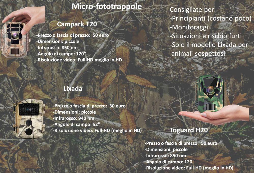 mini-fototrappola micro economica
